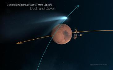 Mars with comet Siding Spring