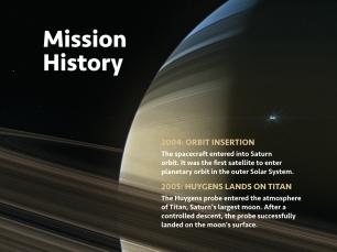 Mission history slide
