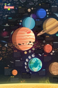 solar system crash course poster