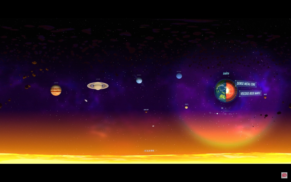 Accidents In The Solar System : Solar system crash course creative space