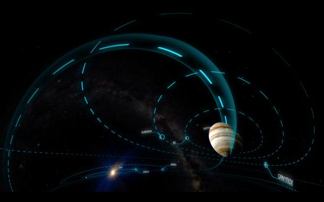Solar System orbits