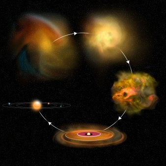 Illustration showing the formation of the Solar System