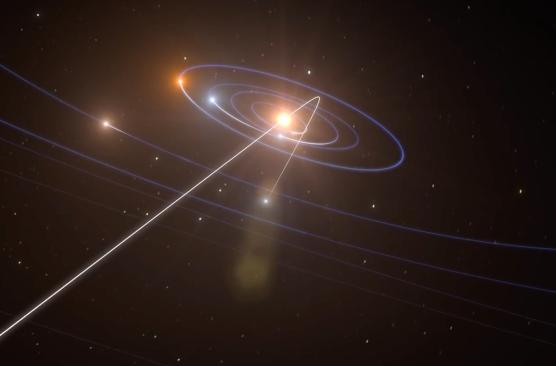 Omuamua orbit