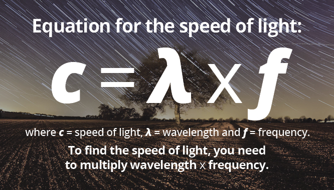 Equation for the speed of light